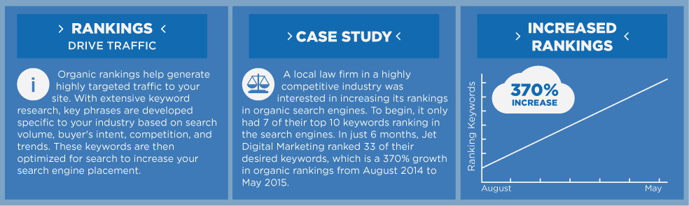 law firm case study seo