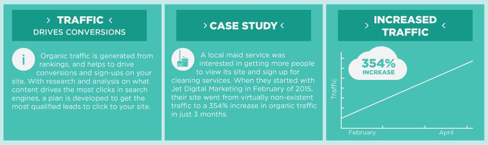 Jet Digital Marketing - Maid Service